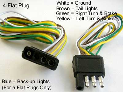 4flat wiring trailer wiring and brake control wiring for towing trailers 4 prong 5 wire trailer harness at n-0.co