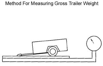 Measure Trailer Weight