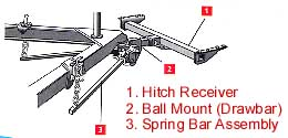 bolt together weight distributing hitch system and welded together system